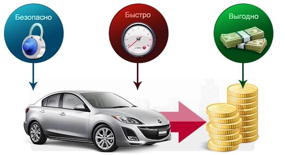 Картинки по запросу срочный выкуп автомобиля